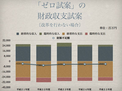 presentation_20090307_2